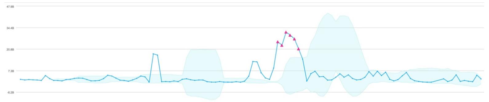 Outlier_blog