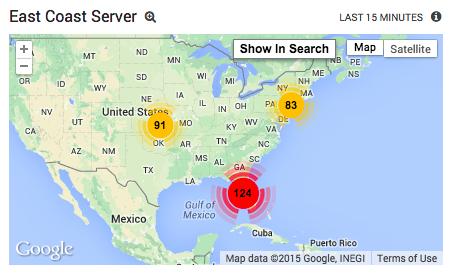 multiple-servers-summary