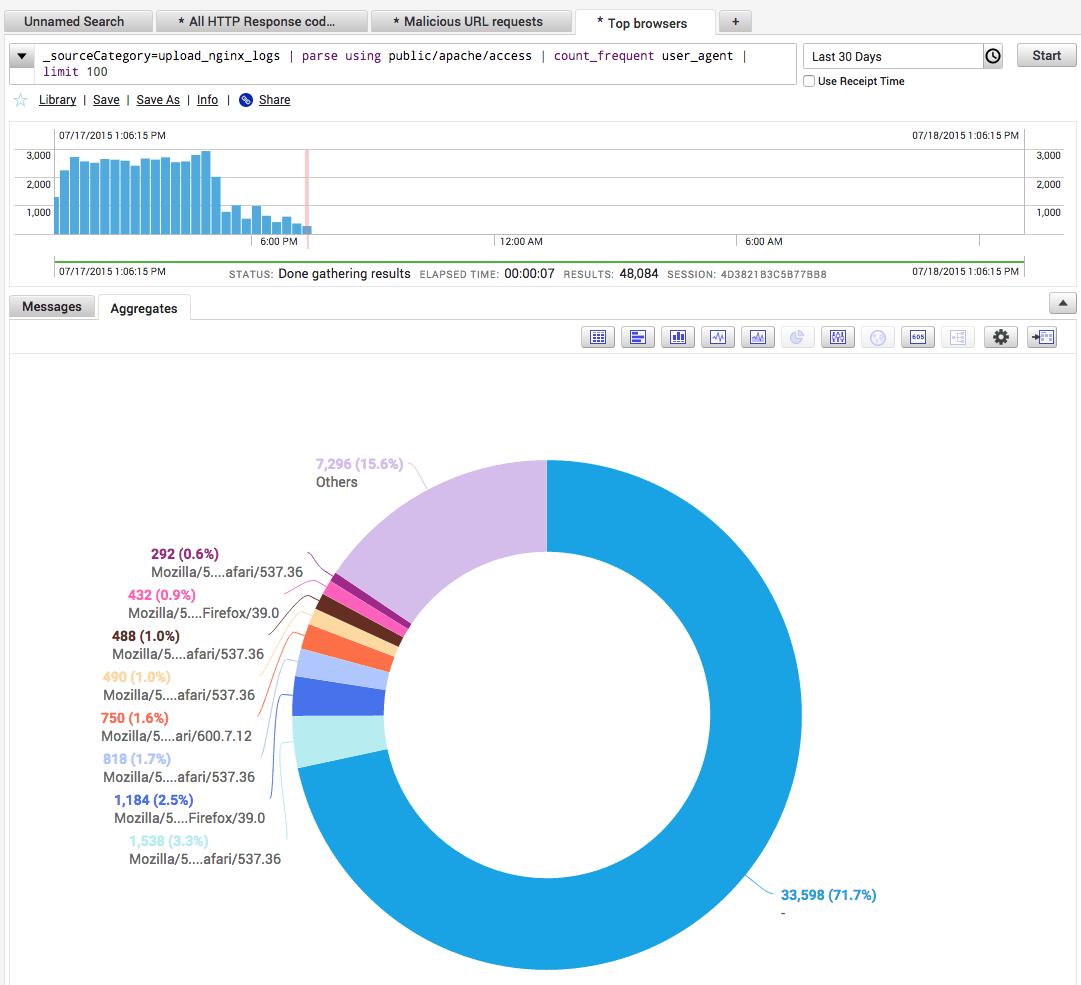 analyze_logs_like_a_pro_top-browser