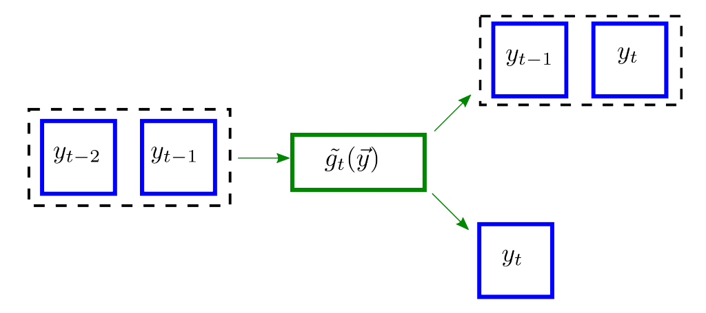 Per-t state-based model