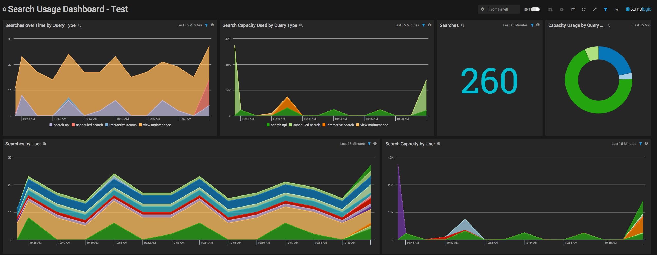 interactive_dashboards