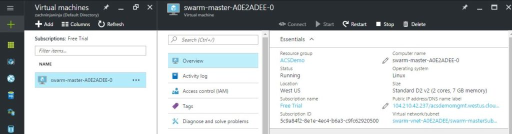 Swarm master overview screen for azure container service