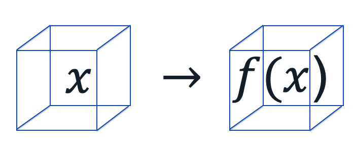 """Functor """"Map"""" Operation"""